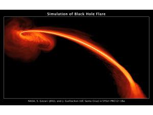 Гигантская чёрная дыра проглотила неудачливую звезду