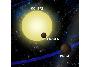 Незамеченную ранее планету вычислили по её гравитации