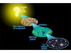 Возможно, вместо истории Вселенной мы наблюдали водородные облака