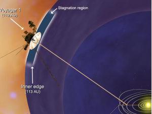 Границы Солнечной системы оказались дальше, чем предполагалось
