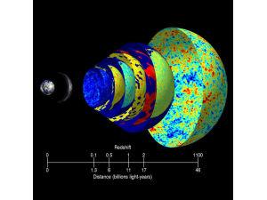 Тёмная энергия вполне реальна, говорят астрономы