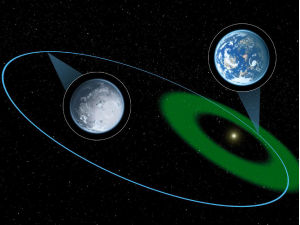 Жизнь может существовать на планетах с эксцентричными орбитами