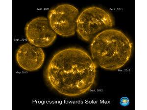 Крохотные изменения солнечной активности влияют на климат Земли