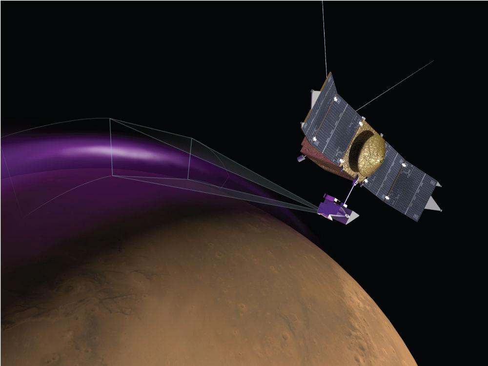 Полярное сияние – новый сюрприз Марса