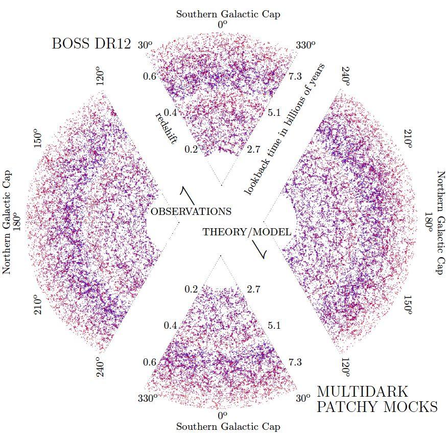 Новая модель детально воспроизводит структуру Вселенной