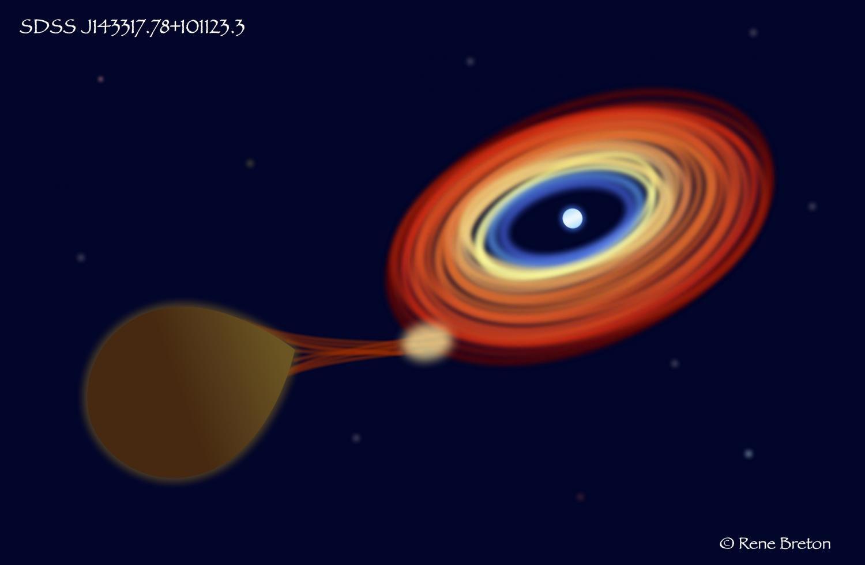 Звездный каннибализм превратил звезду вкоричневого карлика— Астрономы
