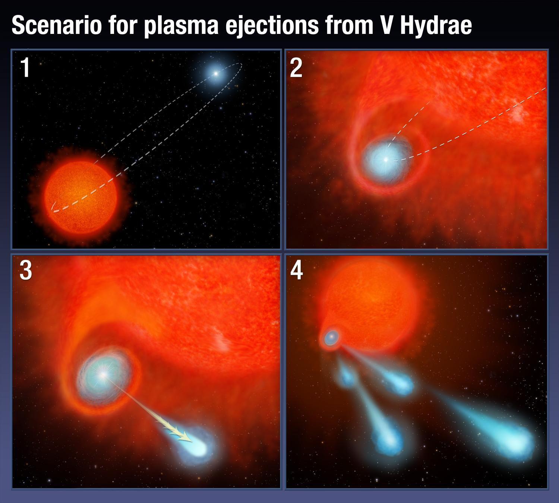 Телескоп «Хаббл» нашел вкосмосе огромные огненные шарики