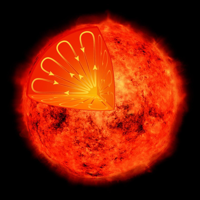 Проксиму Центавра назвали похожей наСолнце