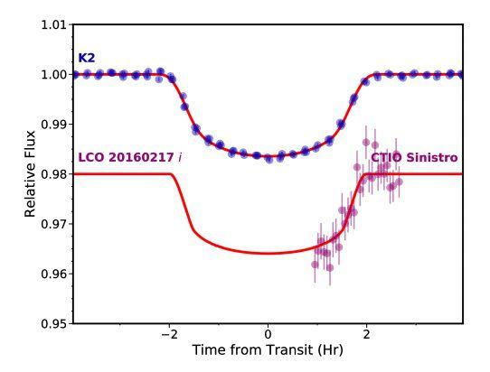 Американские ученые открыли две новые экзопланеты