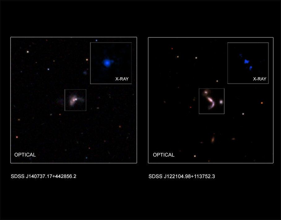 Новый метод обнаружения двойных темных дыр оказался удачным — Ученые