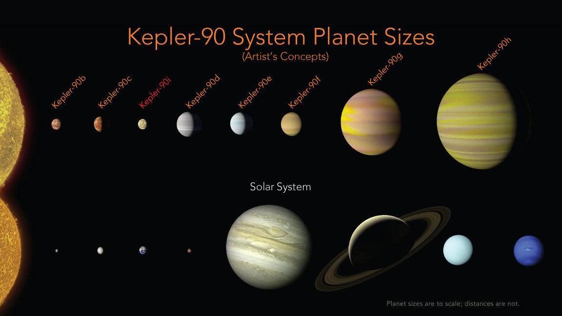 Эксперты NASA нашли вторую Солнечную систему