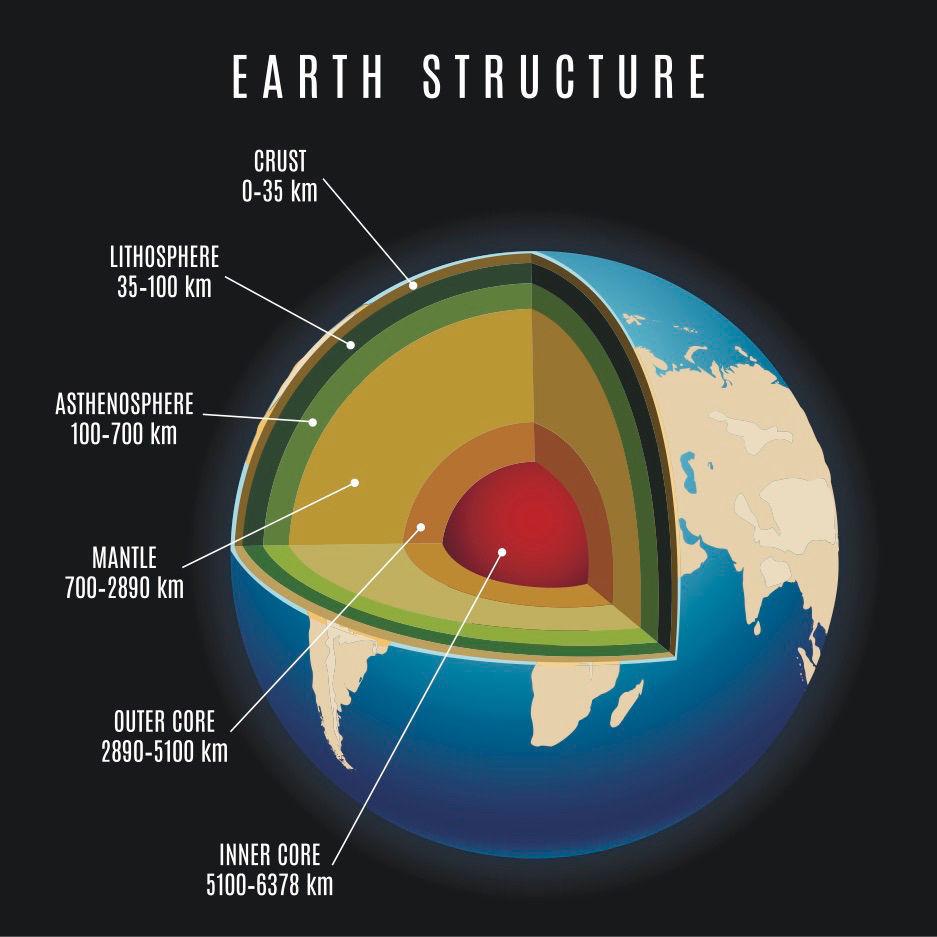Ученые «повысили» до1400 градусов повысили температуру мантии Земли