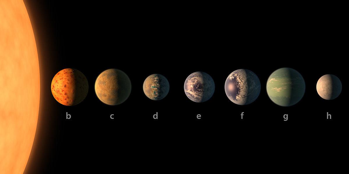 Ученые подробно наблюдают крайнюю внешнюю планету системы TRAPPIST-1 - ASTRONEWS.ru